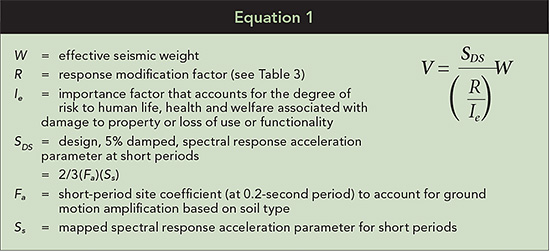 Relationship between Approximate Fundamental Period, Ta, and Structural Height, hn