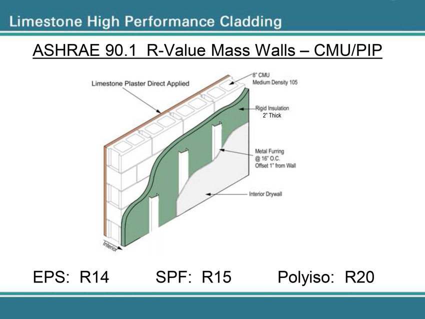 Rendering of a cutaway of limestone high performance cladding.