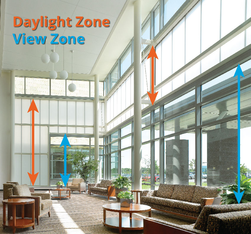 Exterior building facades can be designed to include clear-view zones.