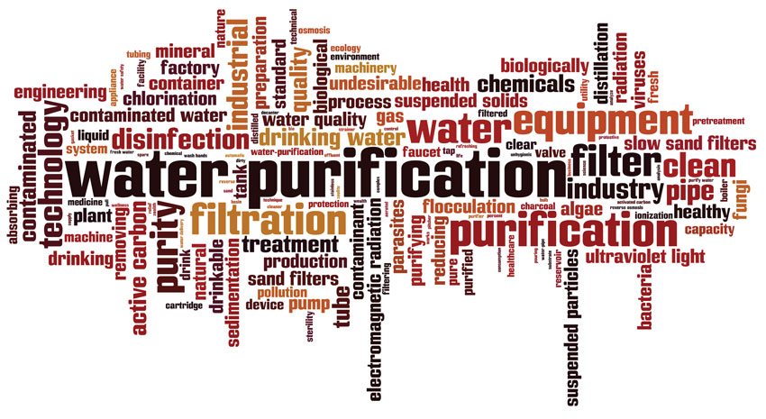 Water purification keyword cloud.