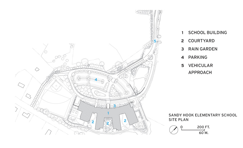 School site plan.