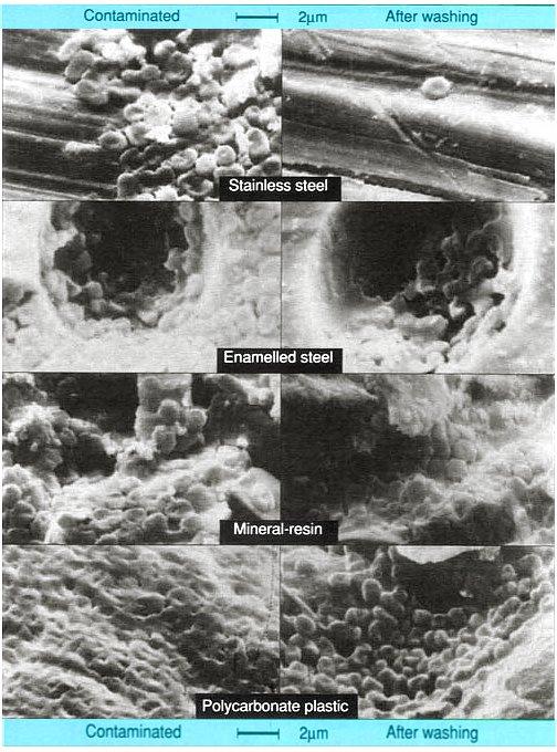 Photo of contaminated vs. clean