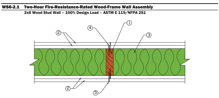 fire-resistance-rated wood-frame wall
