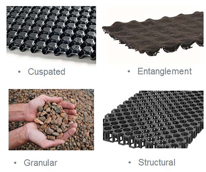 four main drainage material types: cuspated sheets, entanglement sheets, granular material and structural drainage