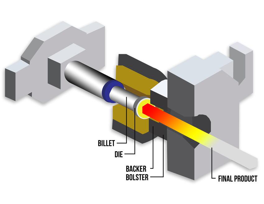 A extruded Aluminum trim illustration