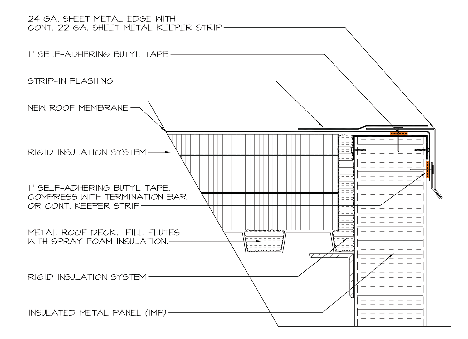 Roofs for Cold Storage Buildings