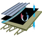 Extending the Life of the Roofing Assembly
