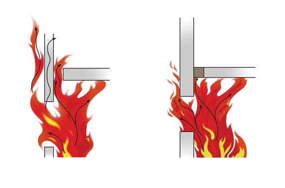 Managing the Elements of Fire through Thoughtful Wall Assembly in Multistory Buildings